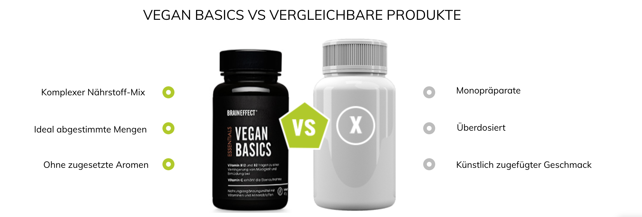 Braineffect Vegan Basics