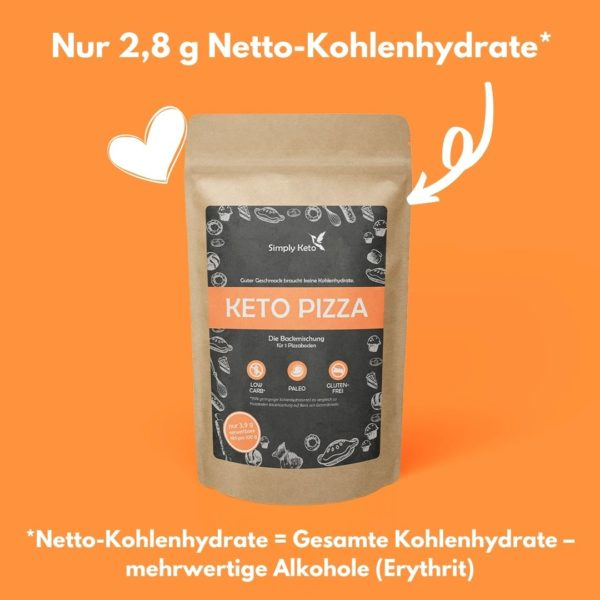 Nur 3,4 g Netto-Kohelenhydrate (1)